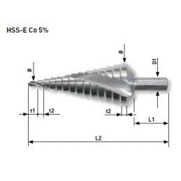 Foret étagé ASR Co5 4-12 mm à chambrer - KRAFTWERK