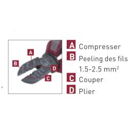 Pince coupante diagonale, modèle électricien KW hightech 190 mm - KRAFTWERK